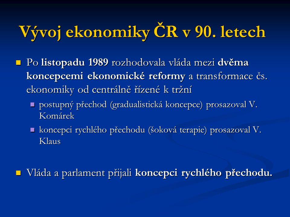Vývoj ekonomiky ČR v 90. letech Po listopadu 1989 rozhodovala vláda mezi dvěma koncepcemi ekonomické reformy a transformace čs. ekonomiky od centrálně