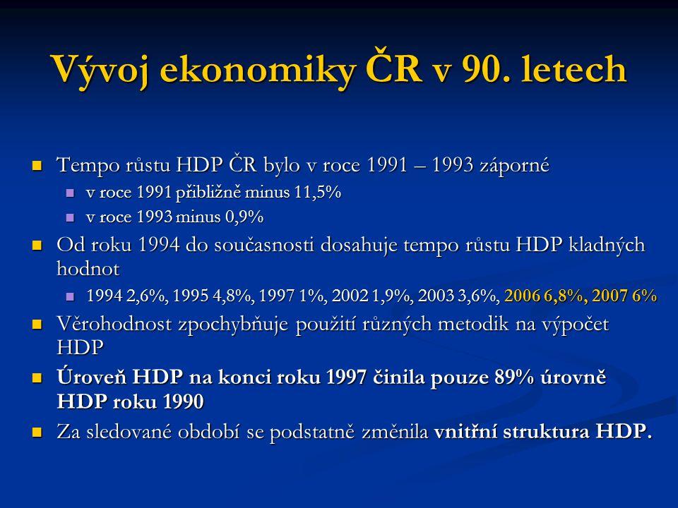 Vývoj ekonomiky ČR v 90. letech Tempo růstu HDP ČR bylo v roce 1991 – 1993 záporné Tempo růstu HDP ČR bylo v roce 1991 – 1993 záporné v roce 1991 přib