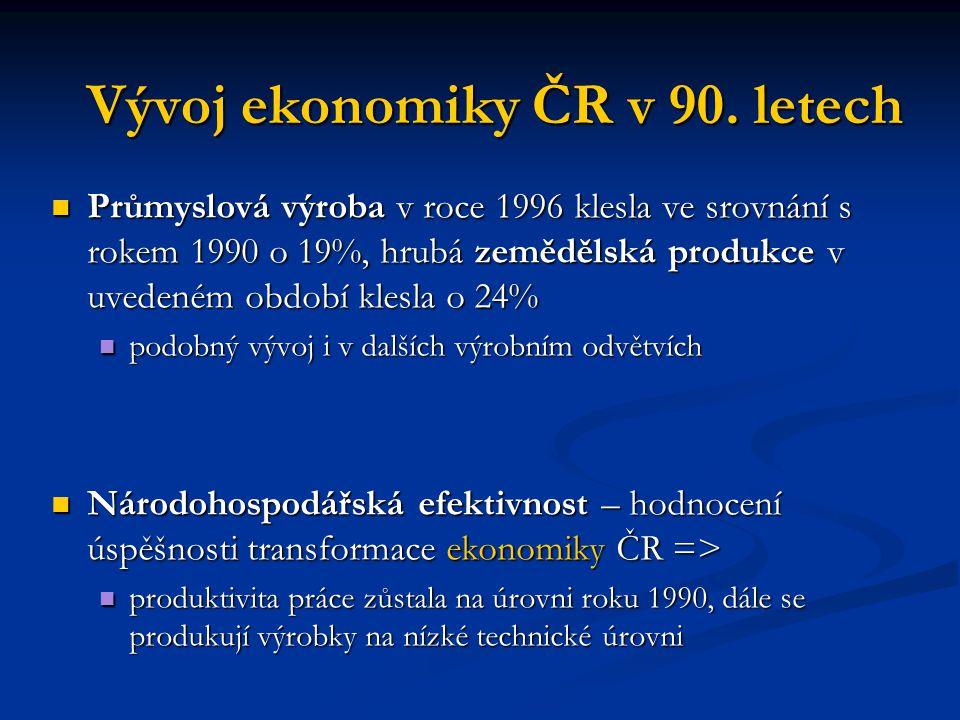 Vývoj ekonomiky ČR v 90. letech Průmyslová výroba v roce 1996 klesla ve srovnání s rokem 1990 o 19%, hrubá zemědělská produkce v uvedeném období klesl