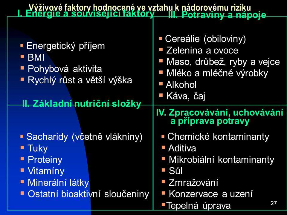 27 Výživové faktory hodnocené ve vztahu k nádorovému riziku  Energetický příjem  BMI  Pohybová aktivita  Rychlý růst a větší výška  Sacharidy (vč