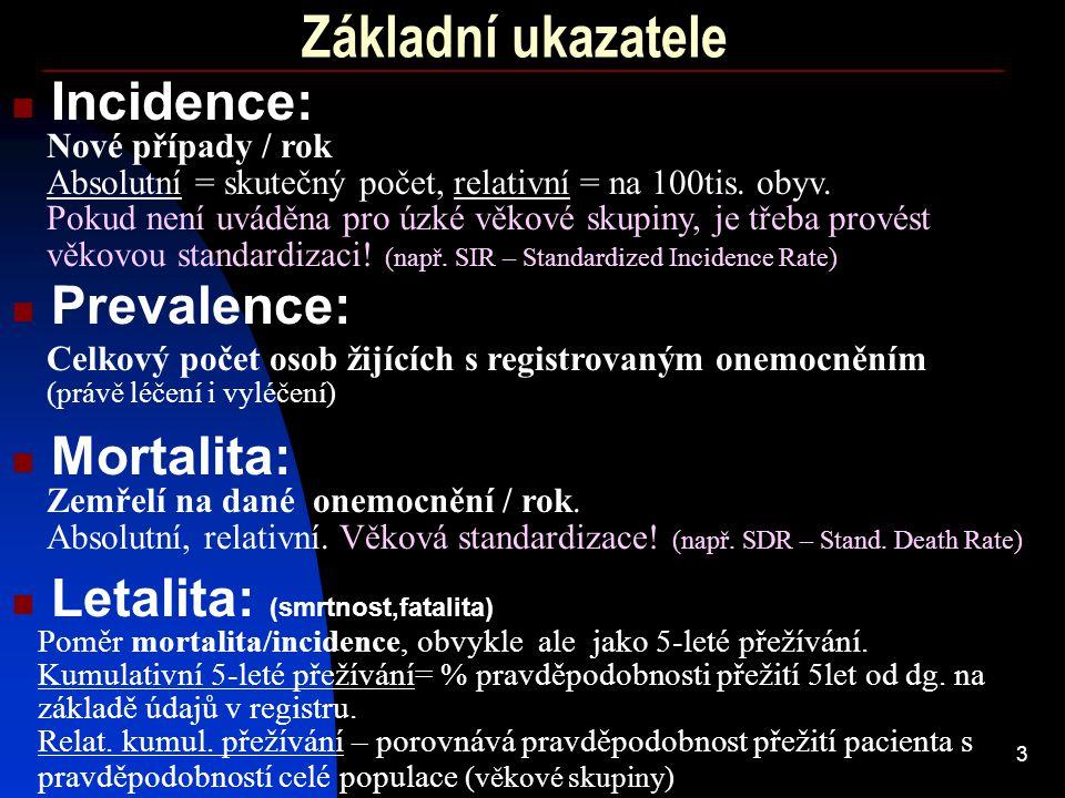3 Základní ukazatele Incidence: Prevalence: Nové případy / rok Absolutní = skutečný počet, relativní = na 100tis. obyv. Pokud není uváděna pro úzké vě
