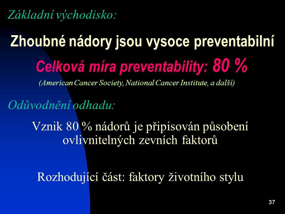 37 Zhoubné nádory jsou vysoce preventabilní Celková míra preventability: 80 % Základní východisko: (American Cancer Society, National Cancer Institute