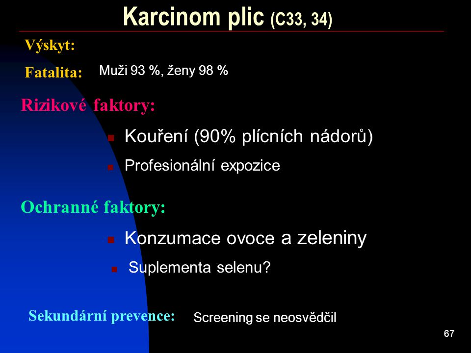 67 Karcinom plic (C33, 34) Rizikové faktory: Kouření (90% plícních nádorů) Ochranné faktory: Výskyt: Fatalita: Konzumace ovoce a zeleniny Suplementa s
