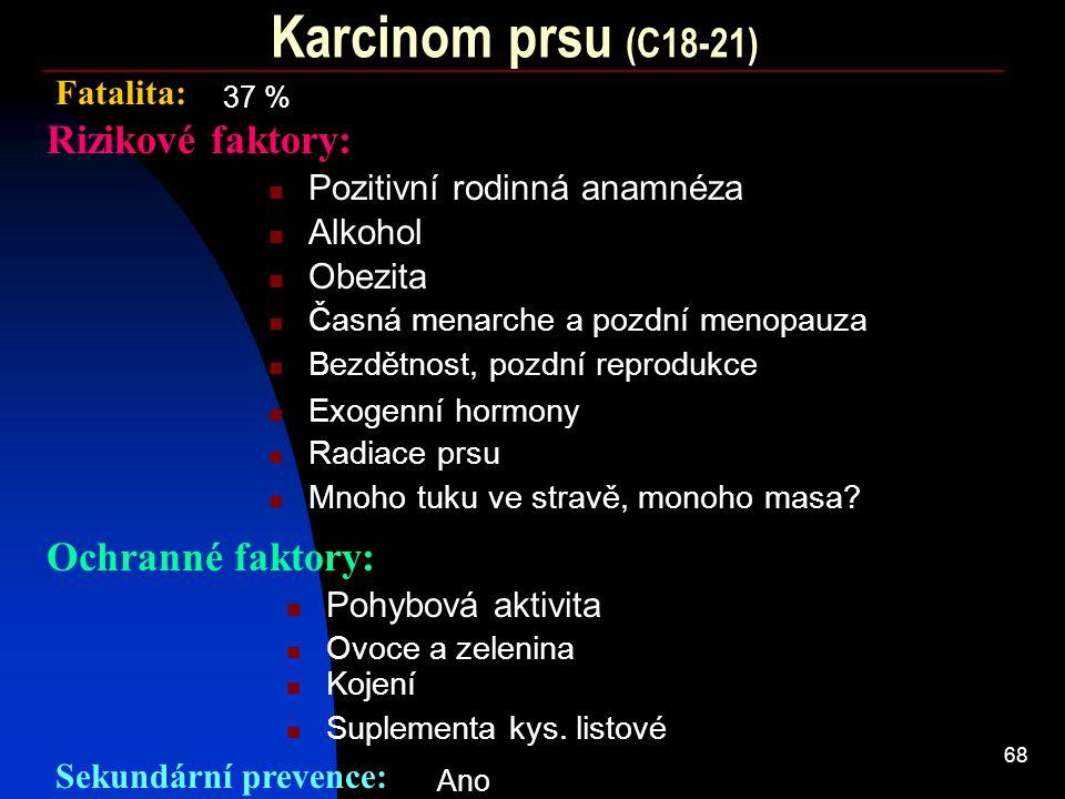 68 Karcinom prsu (C18-21) Rizikové faktory: Pozitivní rodinná anamnéza Ochranné faktory: Fatalita: Pohybová aktivita Časná menarche a pozdní menopauza