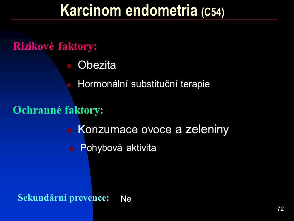 72 Karcinom endometria (C54) Rizikové faktory: Obezita Ochranné faktory: Konzumace ovoce a zeleniny Pohybová aktivita Hormonální substituční terapie S