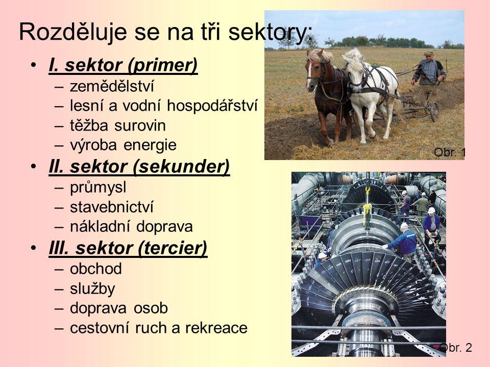 Hospodářství ČR všechna výrobní i nevýrobní odvětví, v nichž pracují ekonomicky aktivní obyvatelé Vyjadřuje se pomocí různých ukazatelů: HDP, HNP, % z