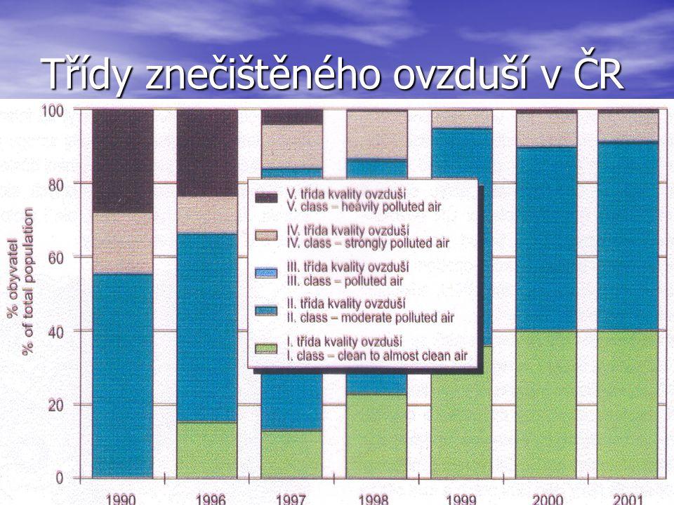 Třídy znečištěného ovzduší v ČR