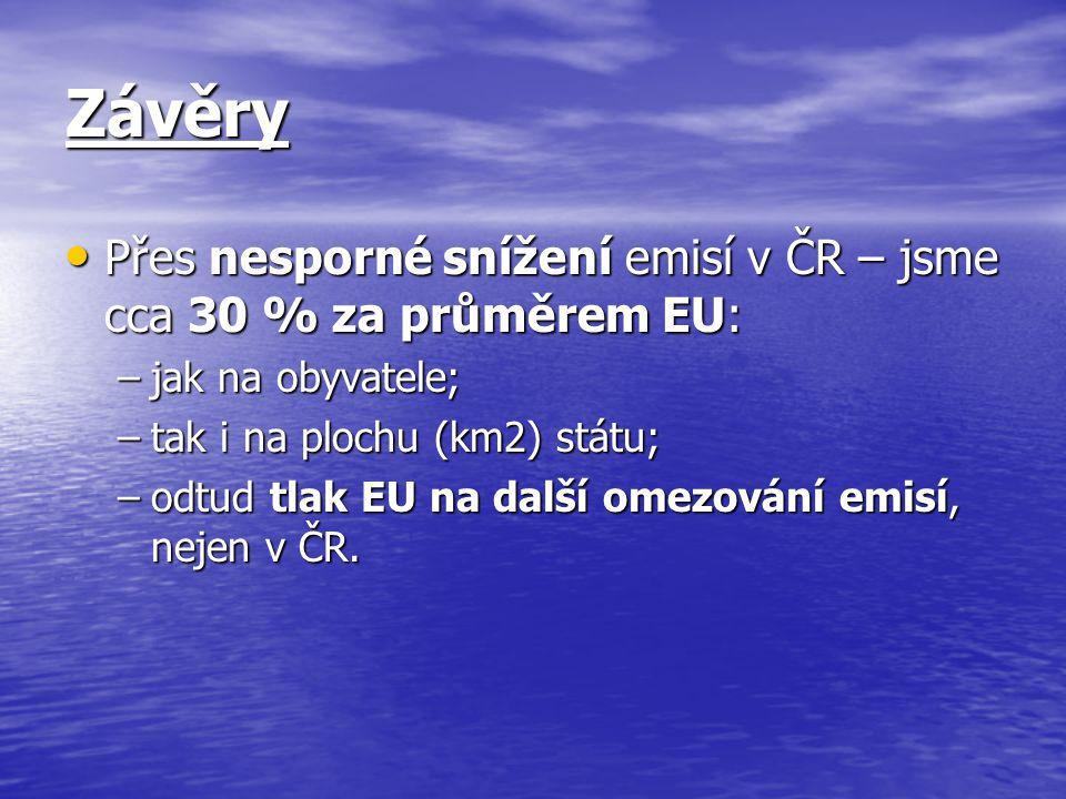 Závěry Přes nesporné snížení emisí v ČR – jsme cca 30 % za průměrem EU: Přes nesporné snížení emisí v ČR – jsme cca 30 % za průměrem EU: –jak na obyva