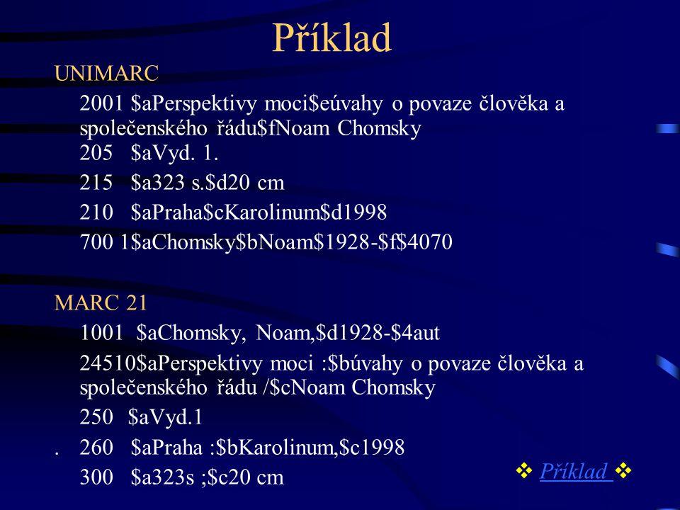 Příklad UNIMARC 2001 $aPerspektivy moci$eúvahy o povaze člověka a společenského řádu$fNoam Chomsky 205 $aVyd. 1. 215 $a323 s.$d20 cm 210 $aPraha$cKaro