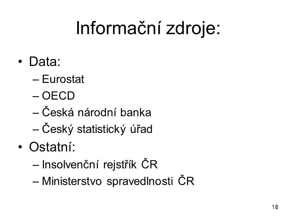 18 Informační zdroje: Data: –Eurostat –OECD –Česká národní banka –Český statistický úřad Ostatní: –Insolvenční rejstřík ČR –Ministerstvo spravedlnosti ČR