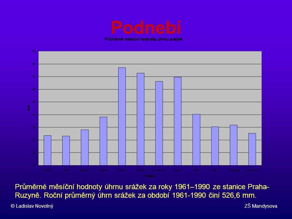 Podnebí © Ladislav Novotný ZŠ Mandysova Průměrné měsíční hodnoty úhrnu srážek za roky 1961–1990 ze stanice Praha- Ruzyně. Roční průměrný úhrn srážek z