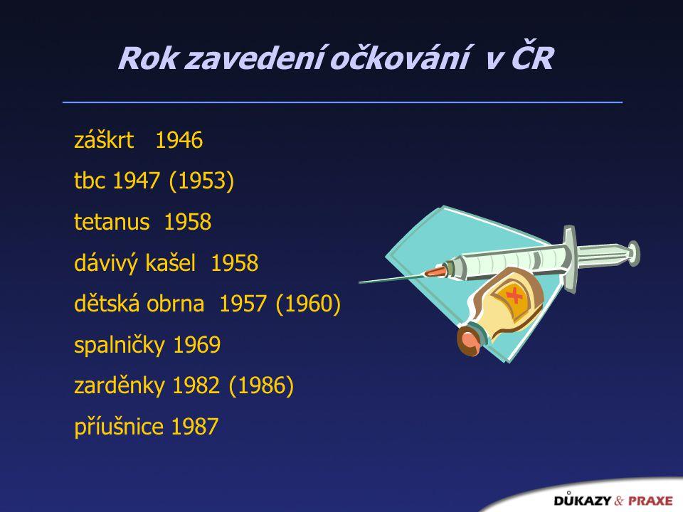 Rok zavedení očkování v ČR záškrt 1946 tbc 1947 (1953) tetanus 1958 dávivý kašel 1958 dětská obrna 1957 (1960) spalničky 1969 zarděnky 1982 (1986) příušnice 1987