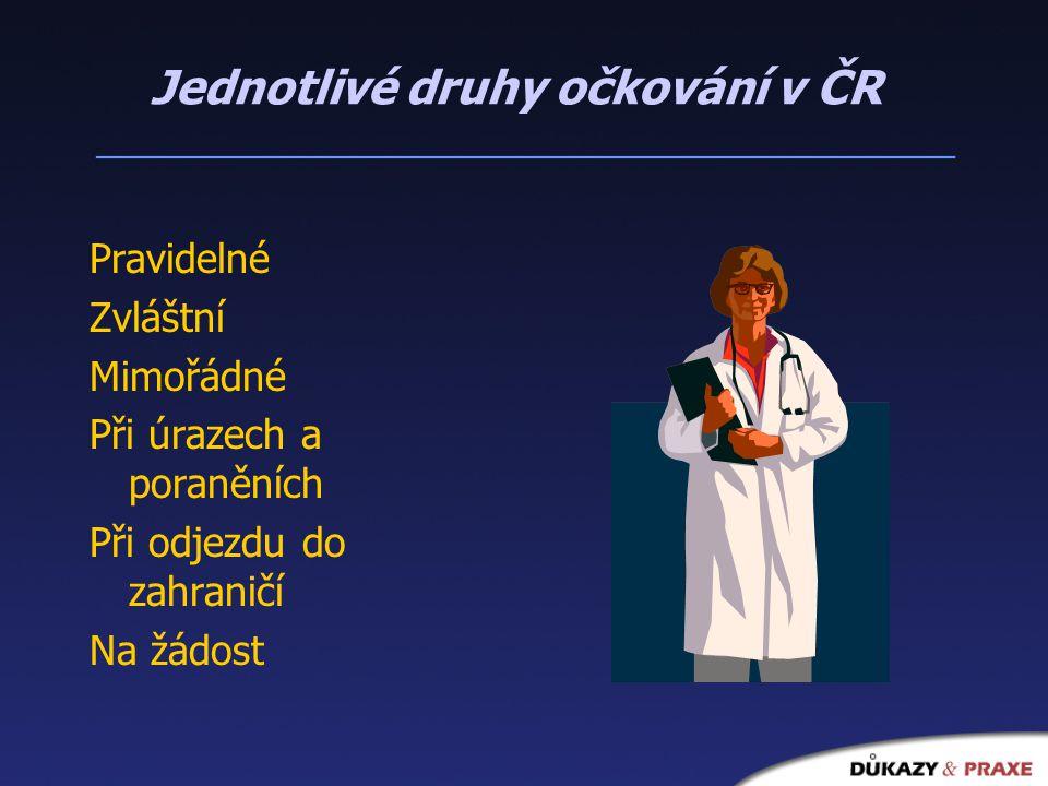 Jednotlivé druhy očkování v ČR Pravidelné Zvláštní Mimořádné Při úrazech a poraněních Při odjezdu do zahraničí Na žádost