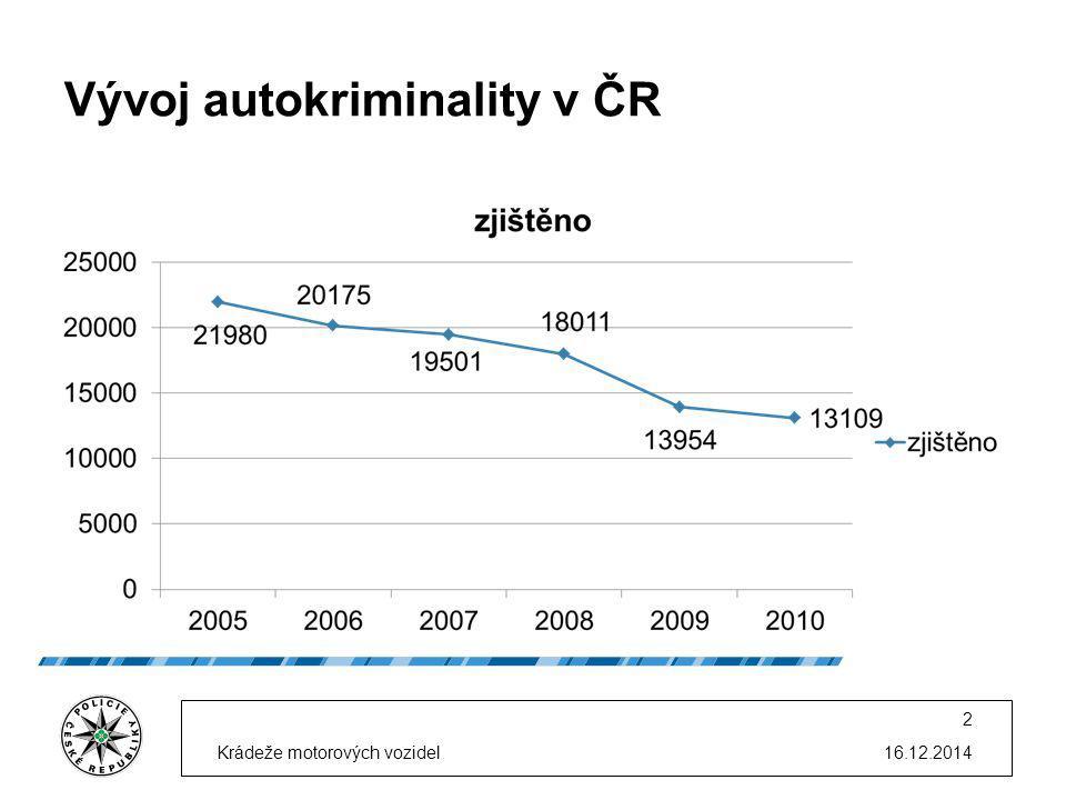 Vývoj objasněnosti autokriminality 16.12.2014Krádeže motorových vozidel 3