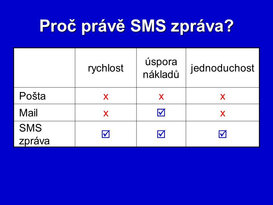 Proč právě SMS zpráva rychlost úspora nákladů jednoduchost Poštaxxx Mailx  x SMS zpráva 