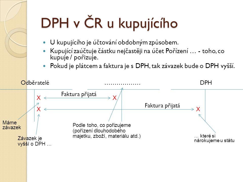 DPH v ČR u kupujícího U kupujícího je účtování obdobným způsobem. Kupující zaúčtuje částku nejčastěji na účet Pořízení … - toho, co kupuje / pořizuje.