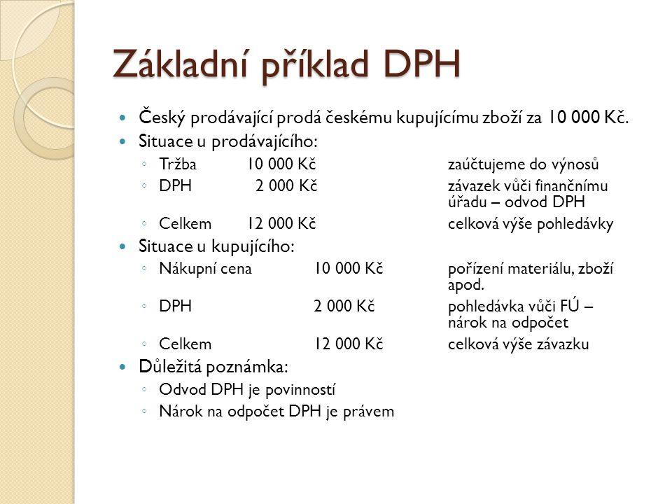 Základní příklad DPH Český prodávající prodá českému kupujícímu zboží za 10 000 Kč. Situace u prodávajícího: ◦ Tržba10 000 Kčzaúčtujeme do výnosů ◦ DP
