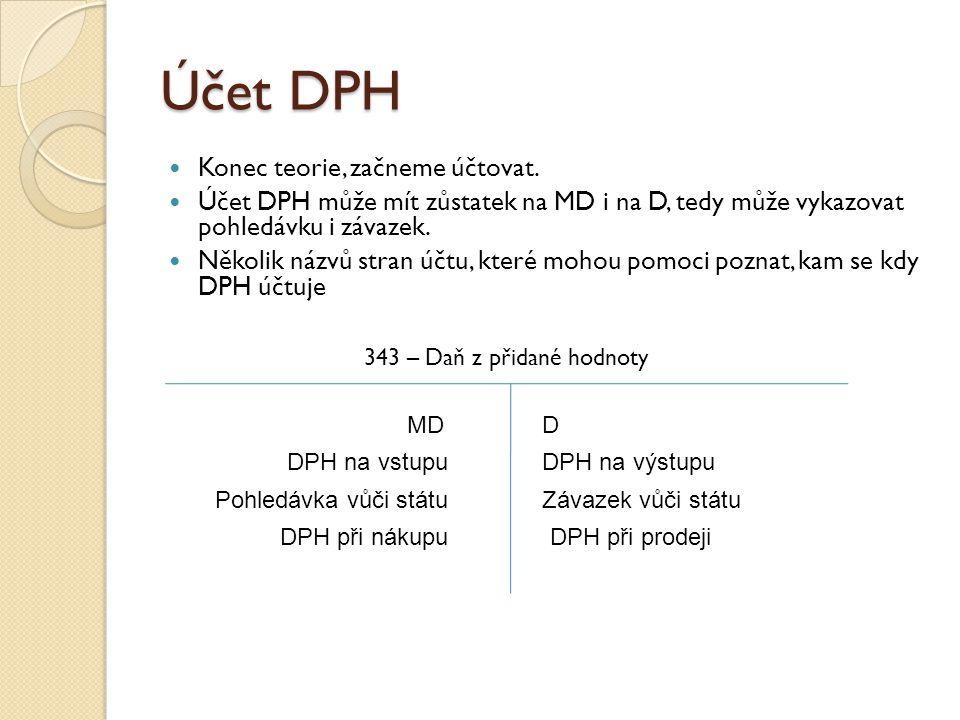 DPH v ČR u prodávajícího Prodávající vyfakturuje částku za to, co prodává.