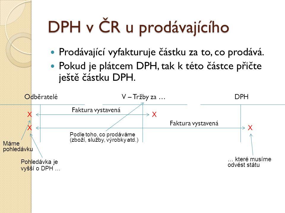 DPH v ČR u prodávajícího Prodávající vyfakturuje částku za to, co prodává. Pokud je plátcem DPH, tak k této částce přičte ještě částku DPH. Odběratelé