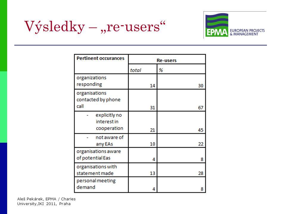 """Aleš Pekárek, EPMA / Charles University,IKI 2011, Praha Výsledky – """"re-users"""