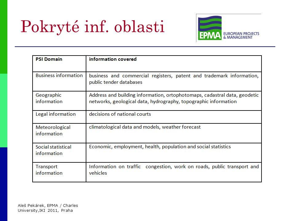 Aleš Pekárek, EPMA / Charles University,IKI 2011, Praha Pokryté inf. oblasti