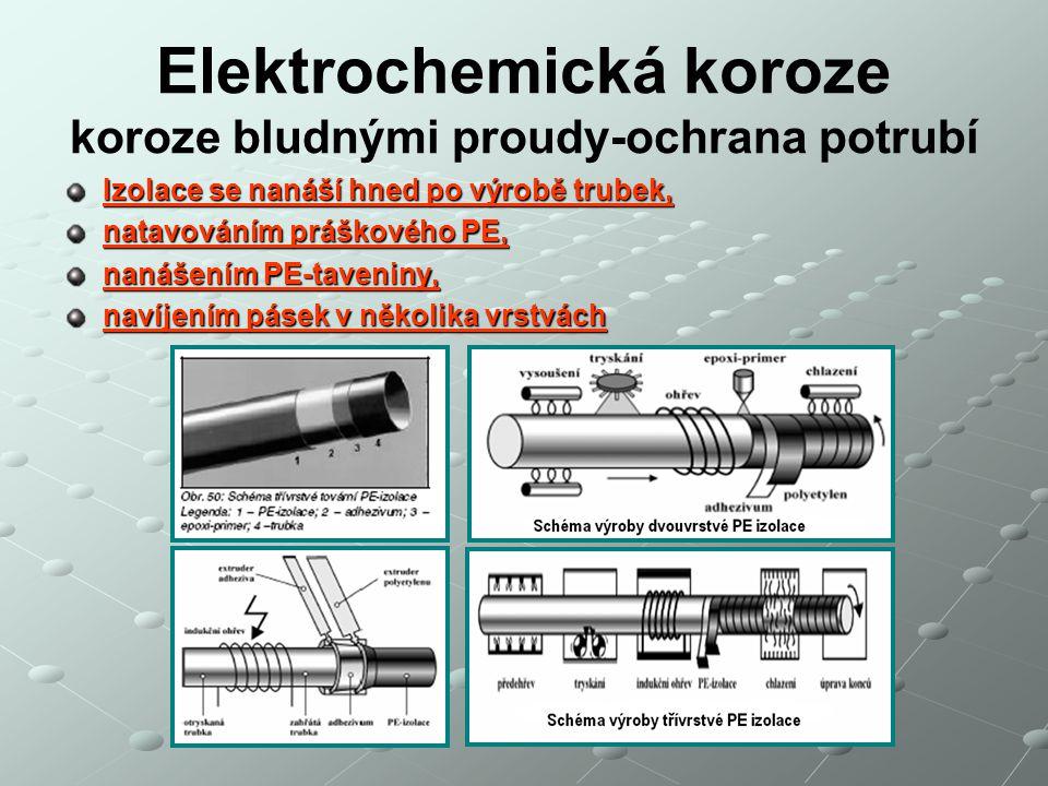 Elektrochemická koroze koroze bludnými proudy-ochrana potrubí Izolace se nanáší hned po výrobě trubek, natavováním práškového PE, nanášením PE-tavenin
