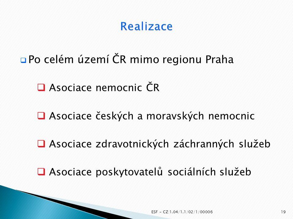  Po celém území ČR mimo regionu Praha  Asociace nemocnic ČR  Asociace českých a moravských nemocnic  Asociace zdravotnických záchranných služeb 