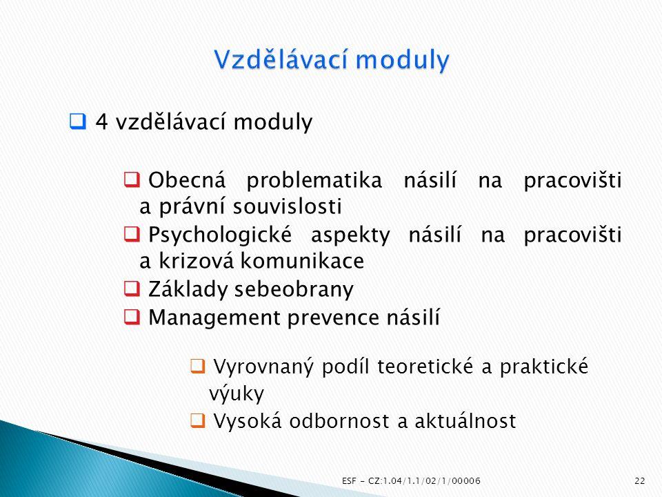  4 vzdělávací moduly  Obecná problematika násilí na pracovišti a právní souvislosti  Psychologické aspekty násilí na pracovišti a krizová komunikac