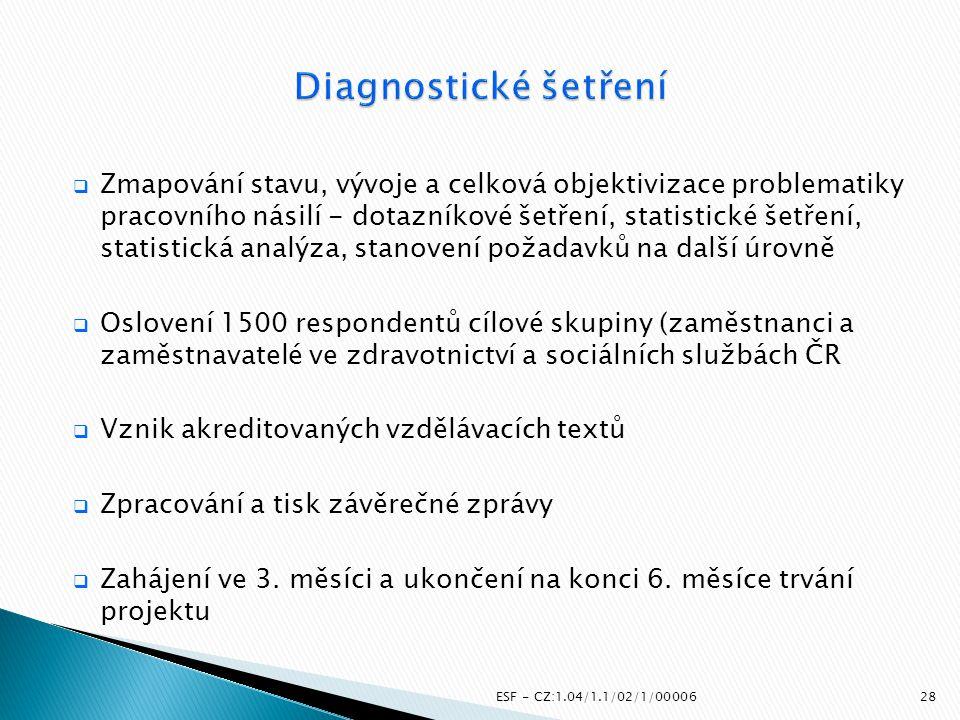  Zmapování stavu, vývoje a celková objektivizace problematiky pracovního násilí - dotazníkové šetření, statistické šetření, statistická analýza, stan