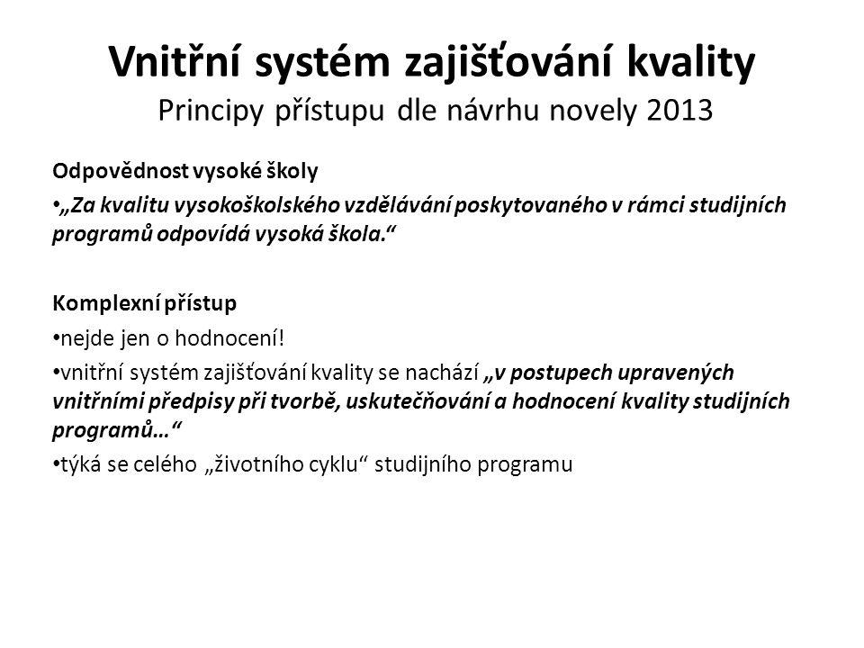 """Vnitřní systém zajišťování kvality Principy přístupu dle návrhu novely 2013 Odpovědnost vysoké školy """"Za kvalitu vysokoškolského vzdělávání poskytovan"""
