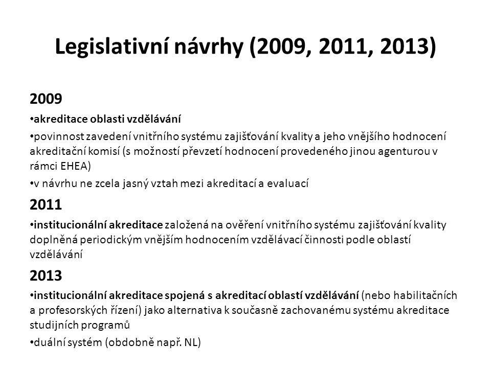 Legislativní návrhy (2009, 2011, 2013) 2009 akreditace oblasti vzdělávání povinnost zavedení vnitřního systému zajišťování kvality a jeho vnějšího hod