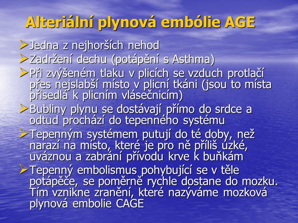 Alteriální plynová embólie AGE  Jedna  Jedna z nejhorších nehod  Zadržení  Zadržení dechu (potápění s Asthma)  Při  Při zvýšeném tlaku v plicích