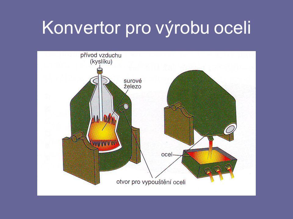 Konvertor pro výrobu oceli