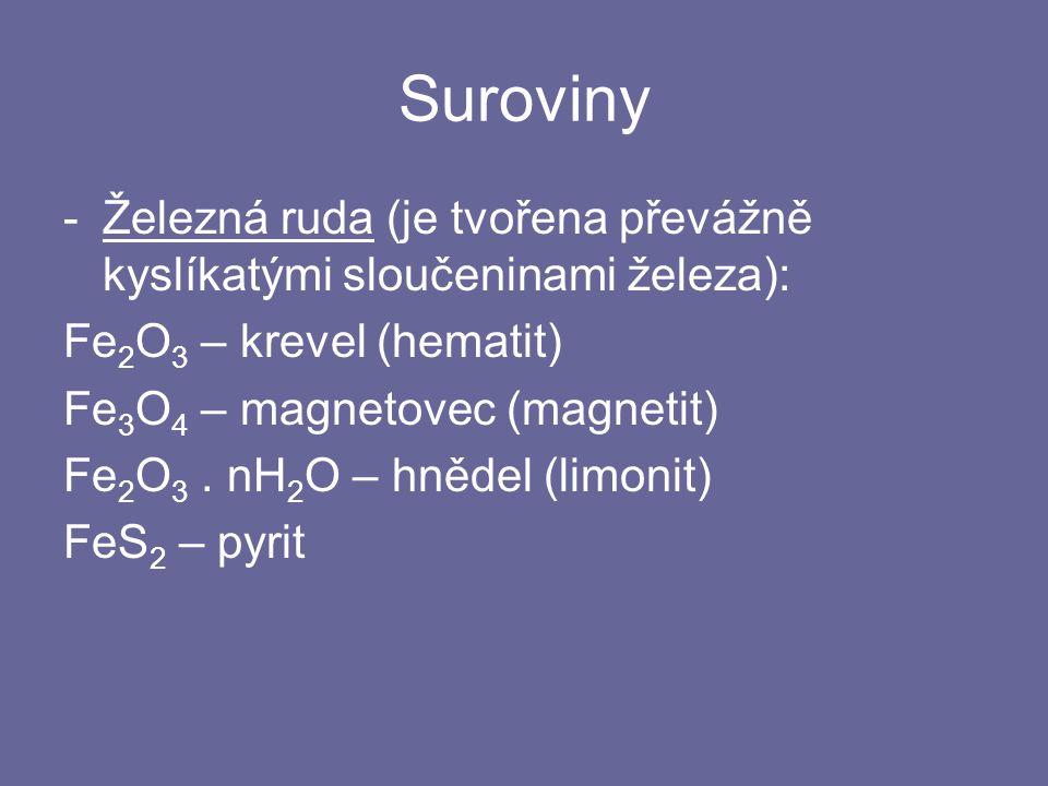 Suroviny -Ž-Železná ruda (je tvořena převážně kyslíkatými sloučeninami železa): Fe 2 O 3 – krevel (hematit) Fe 3 O 4 – magnetovec (magnetit) Fe 2 O 3.