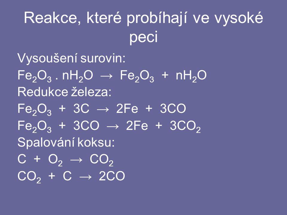 Reakce, které probíhají ve vysoké peci Vysoušení surovin: Fe 2 O 3. nH 2 O → Fe 2 O 3 + nH 2 O Redukce železa: Fe 2 O 3 + 3C → 2Fe + 3CO Fe 2 O 3 + 3C