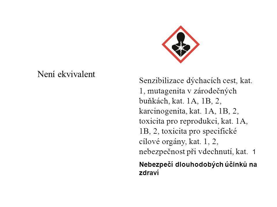 Senzibilizace dýchacích cest, kat. 1, mutagenita v zárodečných buňkách, kat. 1A, 1B, 2, karcinogenita, kat. 1A, 1B, 2, toxicita pro reprodukci, kat. 1