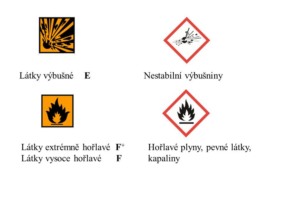 Látky výbušné ENestabilní výbušniny Hořlavé plyny, pevné látky, kapaliny Látky extrémně hořlavé F + Látky vysoce hořlavé F