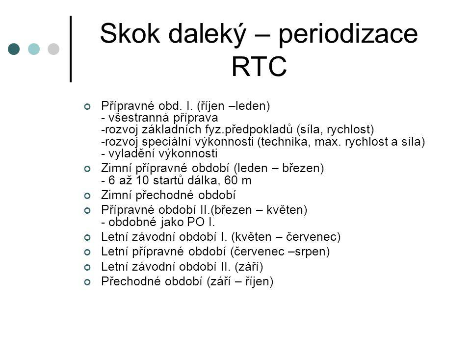 Skok daleký – periodizace RTC Přípravné obd.I.