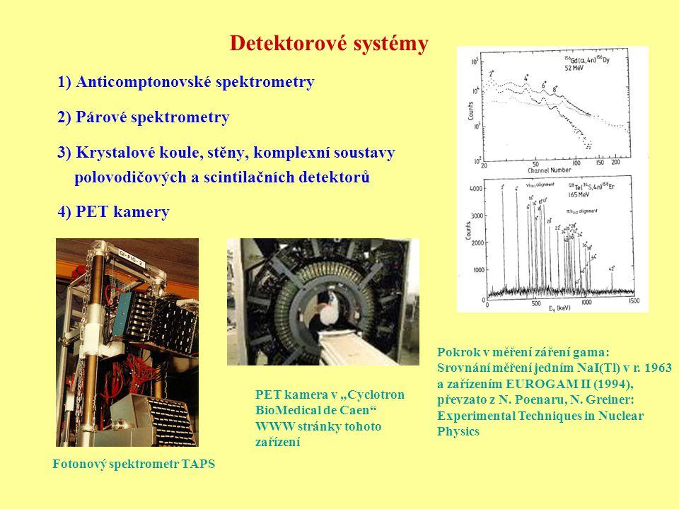 Detektorové systémy 1) Anticomptonovské spektrometry 2) Párové spektrometry 3) Krystalové koule, stěny, komplexní soustavy polovodičových a scintilačních detektorů 4) PET kamery Pokrok v měření záření gama: Srovnání měření jedním NaI(Tl) v r.