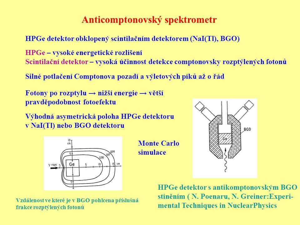 Anticomptonovský spektrometr HPGe detektor s antikomptonovským BGO stíněním ( N. Poenaru, N. Greiner:Experi- mental Techniques in NuclearPhysics HPGe