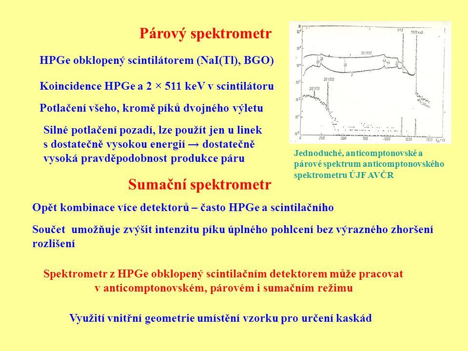 Párový spektrometr HPGe obklopený scintilátorem (NaI(Tl), BGO) Koincidence HPGe a 2 × 511 keV v scintilátoru Potlačení všeho, kromě píků dvojného výletu Sumační spektrometr Opět kombinace více detektorů – často HPGe a scintilačního Součet umožňuje zvýšit intenzitu píku úplného pohlcení bez výrazného zhoršení rozlišení Spektrometr z HPGe obklopený scintilačním detektorem může pracovat v anticomptonovském, párovém i sumačním režimu Silné potlačení pozadí, lze použít jen u linek s dostatečně vysokou energií → dostatečně vysoká pravděpodobnost produkce páru Využití vnitřní geometrie umístění vzorku pro určení kaskád Jednoduché, anticomptonovské a párové spektrum anticomptonovského spektrometru ÚJF AVČR
