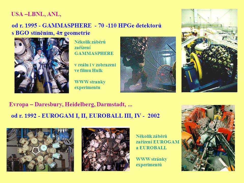 od r. 1995 - GAMMASPHERE - 70 -110 HPGe detektorů s BGO stíněním, 4π geometrie od r. 1992 - EUROGAM I, II, EUROBALL III, IV - 2002 USA –LBNL, ANL, Evr