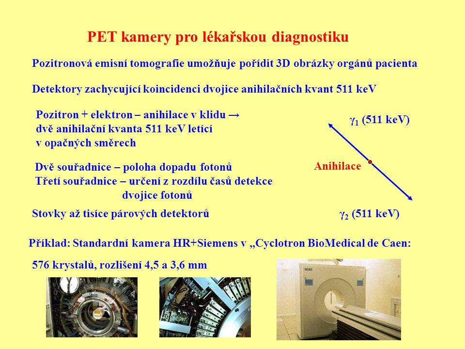 """PET kamery pro lékařskou diagnostiku Detektory zachycující koincidenci dvojice anihilačních kvant 511 keV Pozitronová emisní tomografie umožňuje pořídit 3D obrázky orgánů pacienta Stovky až tisíce párových detektorů Pozitron + elektron – anihilace v klidu → dvě anihilační kvanta 511 keV letící v opačných směrech Anihilace γ 1 (511 keV) γ 2 (511 keV) Dvě souřadnice – poloha dopadu fotonů Třetí souřadnice – určení z rozdílu časů detekce dvojice fotonů Příklad: Standardní kamera HR+Siemens v """"Cyclotron BioMedical de Caen: 576 krystalů, rozlišení 4,5 a 3,6 mm"""