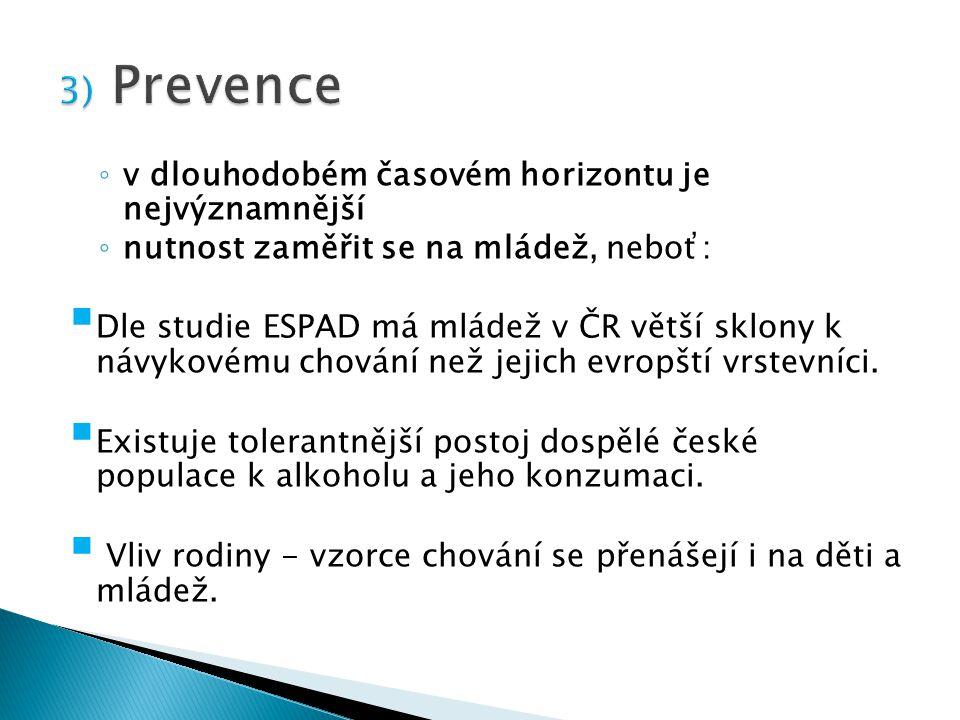 ◦ v dlouhodobém časovém horizontu je nejvýznamnější ◦ nutnost zaměřit se na mládež, neboť:  Dle studie ESPAD má mládež v ČR větší sklony k návykovému