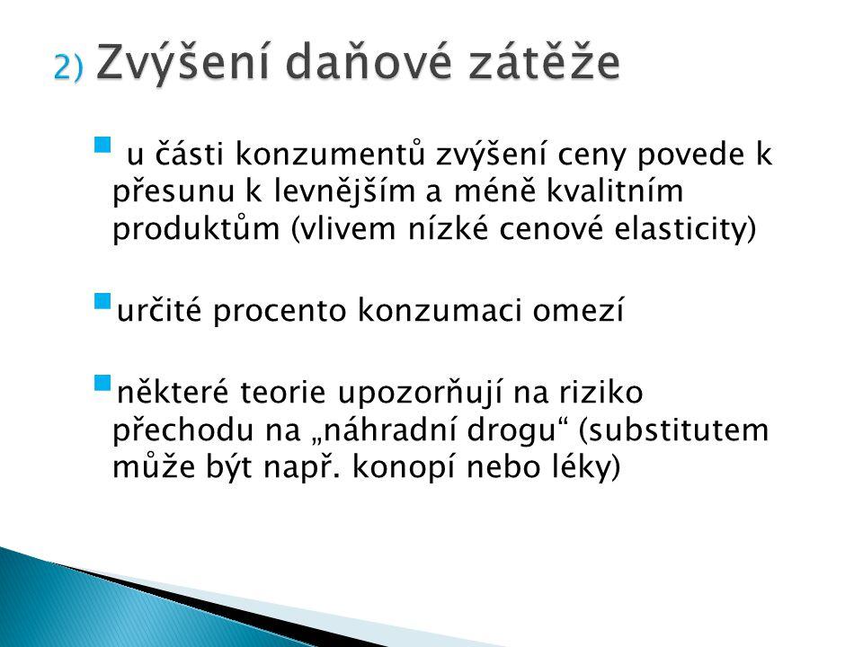 ◦ v dlouhodobém časovém horizontu je nejvýznamnější ◦ nutnost zaměřit se na mládež, neboť:  Dle studie ESPAD má mládež v ČR větší sklony k návykovému chování než jejich evropští vrstevníci.