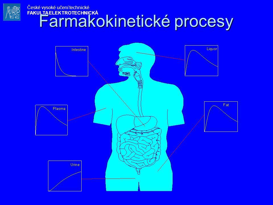 Farmakokinetické procesy České vysoké učení technické FAKULTA ELEKTROTECHNICKÁ