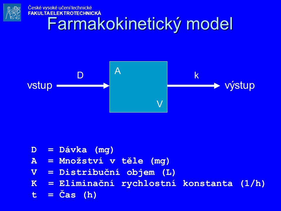 Farmakokinetický model vstupvýstup kD A V D = Dávka (mg) A = Množství v těle (mg) V = Distribuční objem (L) K = Eliminační rychlostní konstanta (1/