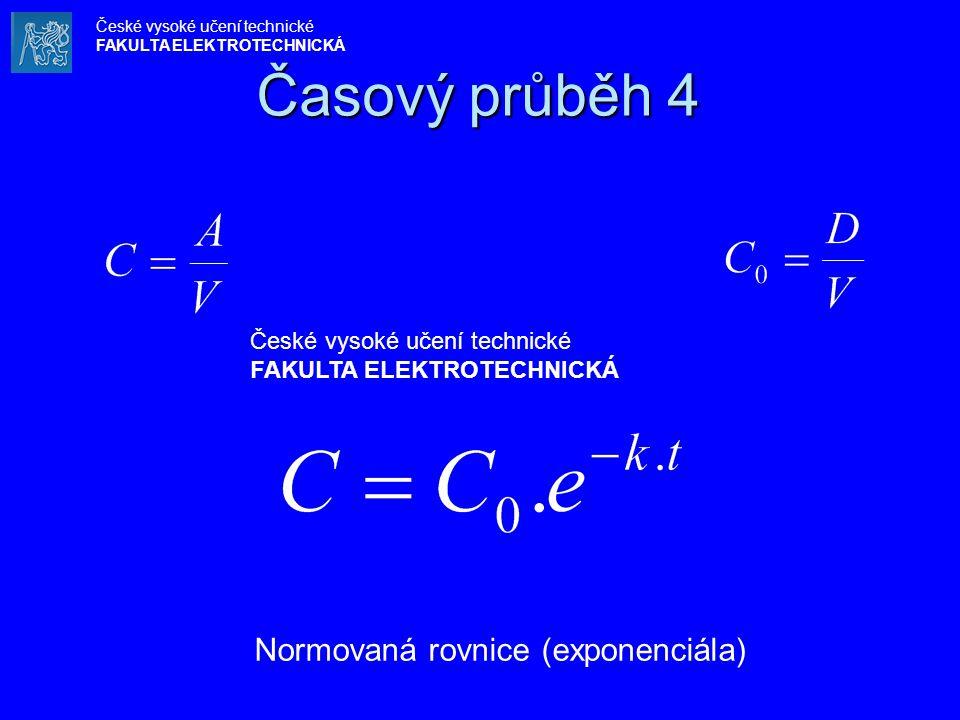 Časový průběh 4 Normovaná rovnice (exponenciála) České vysoké učení technické FAKULTA ELEKTROTECHNICKÁ České vysoké učení technické FAKULTA ELEKTROTECHNICKÁ