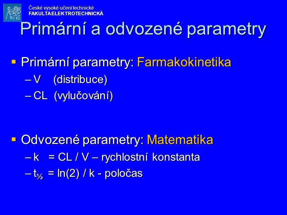 Primární a odvozené parametry  Primární parametry: Farmakokinetika –V (distribuce) –CL (vylučování)  Odvozené parametry: Matematika –k = CL / V – rychlostní konstanta –t ½ = ln(2) / k - poločas České vysoké učení technické FAKULTA ELEKTROTECHNICKÁ