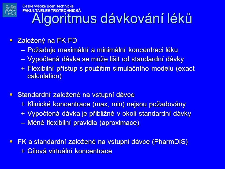 Algoritmus dávkování léků  Založený na FK-FD –Požaduje maximální a minimální koncentraci léku –Vypočtená dávka se může lišit od standardní dávky +Fle